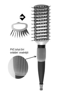 DUKO Kefy Profesionálna odfukovače dutý kefa na vlasy 9 radov